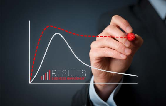 Results Business Management home page pic of financial management writing graph on glass panel.